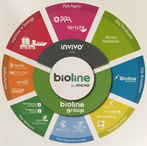 bioline by invivo logo